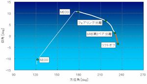 H2b_hamamatsu_3